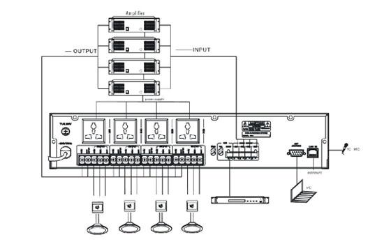 网络适配器(机柜式)