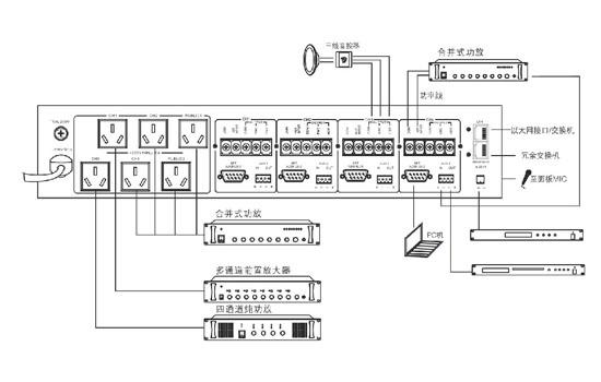 四路网络适配器(机柜式)
